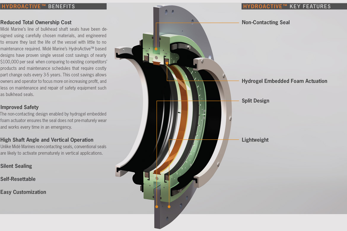 hydroactive-bulkhead-seal-features-image